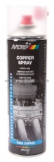 Motip Cooper Spray